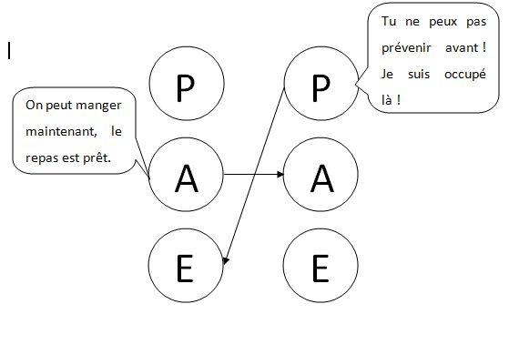 Transactions-croisees.JPG